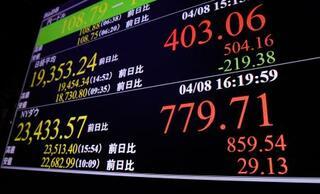 NY株反発、779ドル高