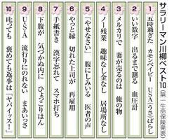 サラリーマン川柳ベスト10
