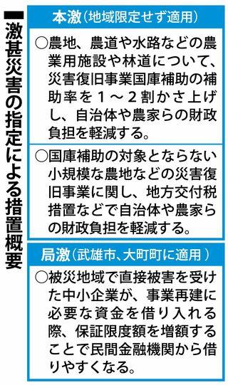 <佐賀2021大雨>大雨被害、激甚災害指定へ 農業分野復旧は佐賀県全域