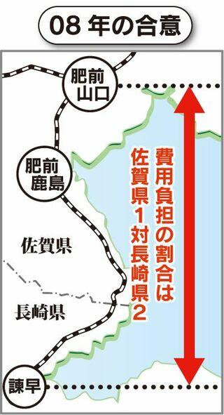並行在来線負担「佐賀1:長崎2」に長崎側難色 2008年に合意 新幹線長崎ルート