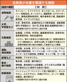 <新型コロナ>佐賀県、22日から休業要請 施設、店舗幅広…