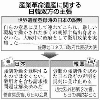 産業遺産で菅官房長官「強制労働」を否定