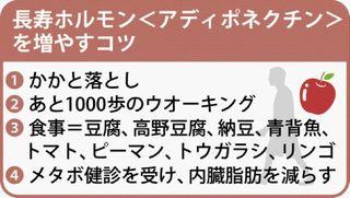 鎌田實さんコラム(14)メタボ健診活用しよう