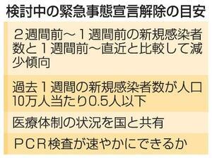 事態 福岡 緊急 宣言 解除