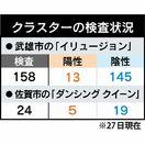<新型コロナ>二つのクラスターで検査182人 佐賀県内