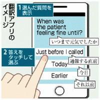 救急隊に翻訳アプリ