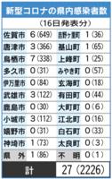 新型コロナの県内感染者数(5月16日現在)