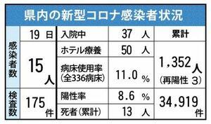 佐賀県内の感染状況(2021年4月19日)