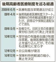 36道府県で保険料アップ