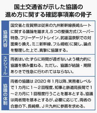 <新幹線長崎ルート>国「フル前提にせぬ」 5方式の協議提案 佐賀県は判断保留