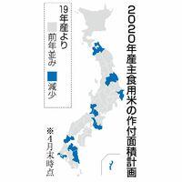 2020年産主食用米の作付面積計画