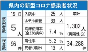 コロナ 佐賀 ウィルス 県 佐賀県(補助金・助成金・融資情報)