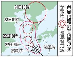 台風19号の予想進路(21日18時現在)