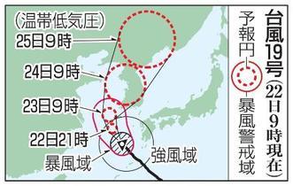 台風19号、九州で警戒必要