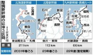 新幹線建設費2630億円 長崎ルート60%増800億円