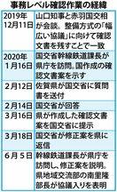<新幹線長崎ルート>県、国交省と協議入り 整備方式、本質…