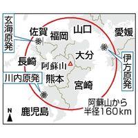 阿蘇山から半径160キロ、玄海原発、伊方原発、川内原発