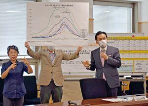 新型コロナウイルスに関して県内の自宅療養者がゼロになったことなどを説明した山口祥義知事=佐賀県庁