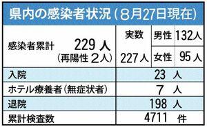 佐賀 県 ニュース 最新