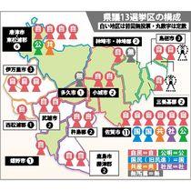 <県議選まで半年(1)>9選挙区…