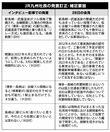「最初の発言が本音」JR九州社長の訂正会見に佐賀県