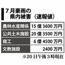 <佐賀大雨>農林水産被害、県内で15億円 河川道路は20…