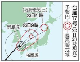 大型台風17号、北陸沖へ