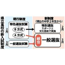 県立高新入試制度固まる 特色選抜…