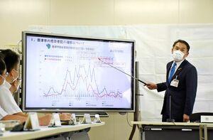 新型コロナ対策本部会議で、市内の感染者数の推移を示す峰達郎市長=唐津市役所