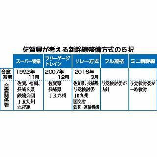 <新幹線長崎ルート>国、フル前提から転換検討