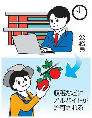 リンゴ農家で副業可能に