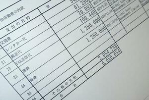 「旅費」として128万円ずつ2回支出したと記載している衆院議員秋元司容疑者の後援会の政治資金収支報告書