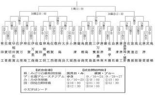 九州高校野球佐賀大会16日開幕 龍谷、唐津商軸に混戦