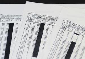 佐賀市が情報公開請求を受け開示したCO2分離回収装置運転月報の資料。供給量は黒塗りで非公開となっている