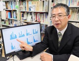 アンケート結果を説明する関西大の林能成教授=14日、大阪府高槻市