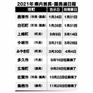 <2021年佐賀県内選挙展望>4市3町で首長選