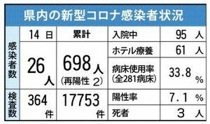 感染 コロナ 佐賀 県