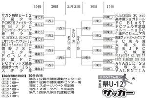 九州ろうきん杯サッカーU-12佐賀大会 組合せ・日程