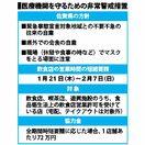 <新型コロナ>佐賀県、21日から時短要請 飲食店対象、応…