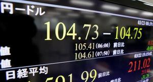 1ドル=104円台の円相場を示すモニター=23日午前、東京・東新橋