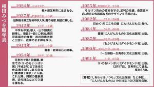 相田みつを略年表