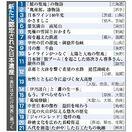 「シュガーロード」日本遺産認定