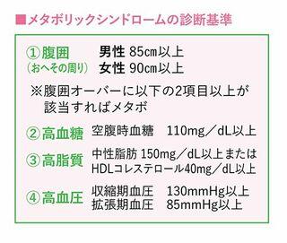 【内科編】健康診断