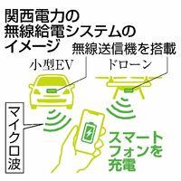 関西電力の無線給電システムのイメージ